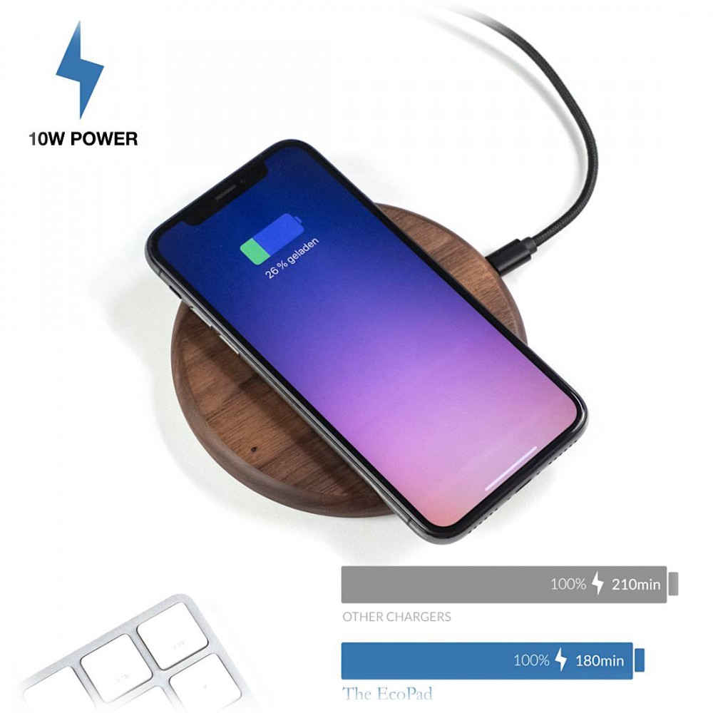 Xs 11 Max X Fast Wireless Charger Compatible with QI-Enabled Devices S10e Plus Woodcessories EcoPad Samsung S10 Walnut 8 Xr Max iPhone 11 Pro Plus S9 Plus S8